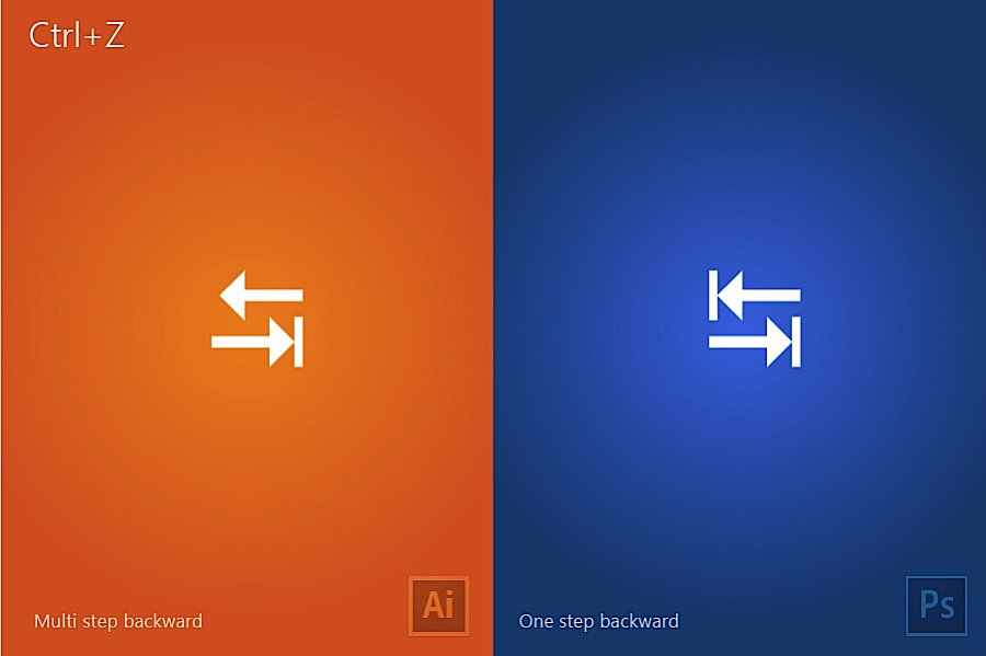 平面设计中 AI和PS的区别
