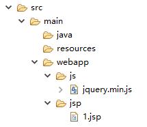探讨jsp相对路径和绝对路径
