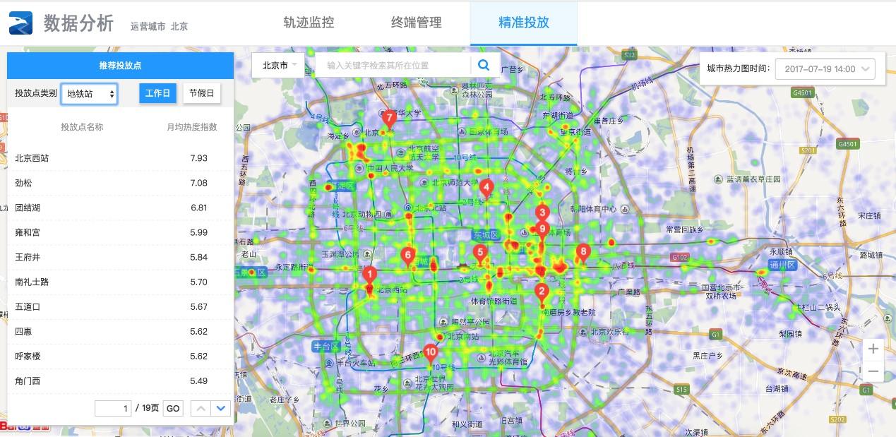 大数据培训项目实战:共享单车骑行分析系统