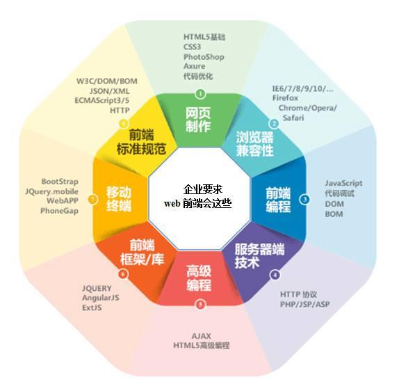 IT史记 Unicode 编码